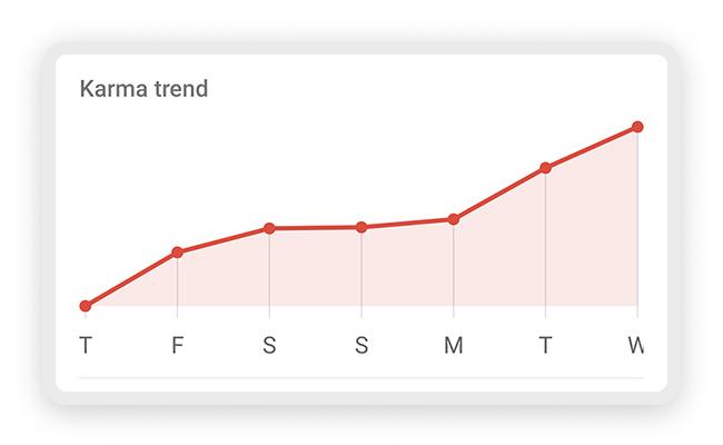 karma_trend.png